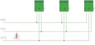 DS18B20 Temperatur Sensor digital 1-Wire 18B20