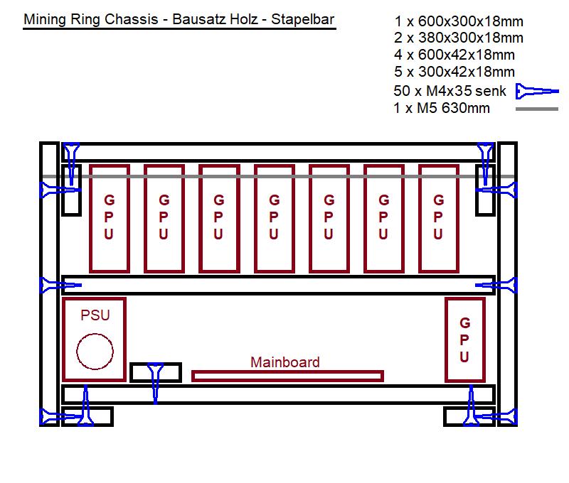 Mining Ring Chassis 8xGPU Bausatz