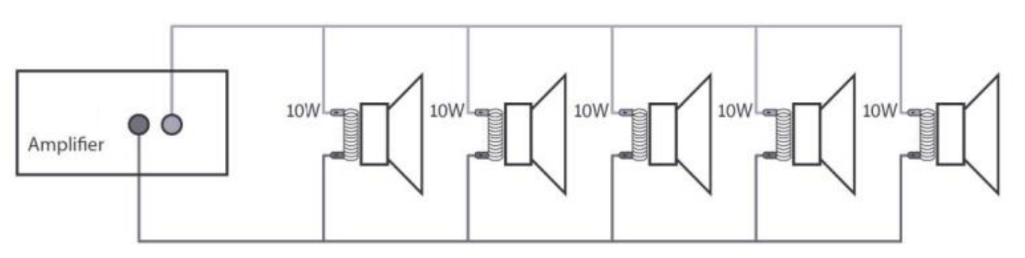 Verstärker Pro PRM60 100V ELA Rack